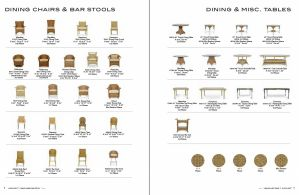 DINING CHAIRS & TABLES l BAR STOOLS by Lloyd Flanders 2017