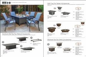 MGP FIRE Tables by Telescope 2019