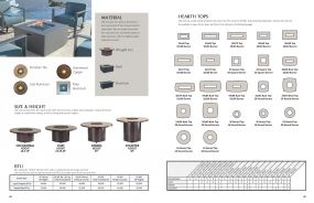FIREPIT Materials & Hearth Tops by O.W. Lee