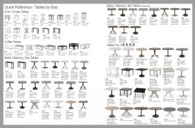 Quick Reference Tables (1) by Telescope Casual Residential