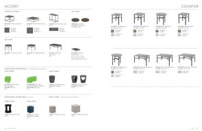 ACCENT & COUNTER Tables By Tropitone