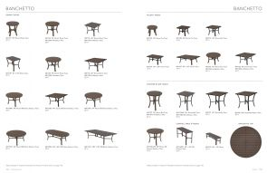 BANCHETTO Dining  Accent Tables By Tropitone