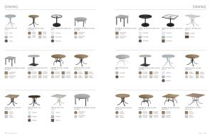 DINING Tables (1) By Tropitone