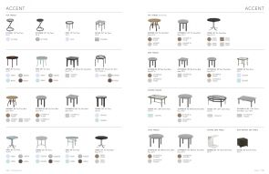 DINING Tables (3) By Tropitone