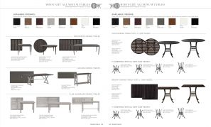 TABLES (Wrought Aluminum) by Summer Classics